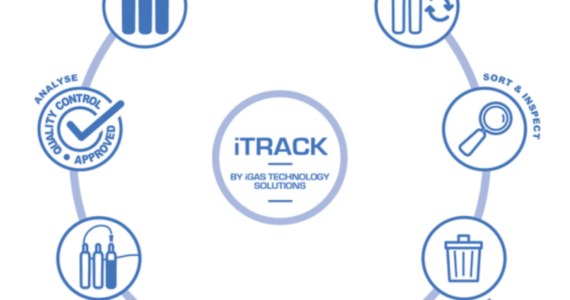 iTrack asset tracking and management